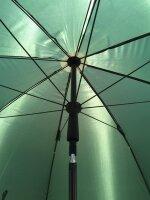 Anglerschirm 220 Angelschirm Schirm schwenkbar 100% wasserdicht