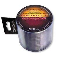 Daiwa IF Sensor 0.33mm 8.6kg 1060m